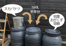 犬ウンコ堆肥化トイレ